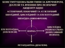КОНСТИТУЦІОНАЛЬНИ ТИПИ ЗА КРЕЧМЕРОМ, ДІАТЕЗИ ТА ВЧЕННЯ ПРО ПСИХІЧНУ АКЦЕНТУАЦ...