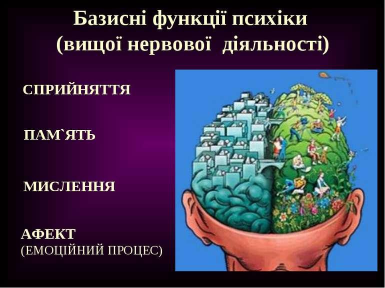 Базисні функції психіки (вищої нервової діяльності) СПРИЙНЯТТЯ ПАМ`ЯТЬ АФЕКТ ...