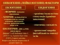 ОНКОГЕННІ (ЛЕЙКОЗОГЕННІ) ФАКТОРИ - ФІЗИЧНІ: іонізуюче опромінення ЕНДОГЕННІ Е...