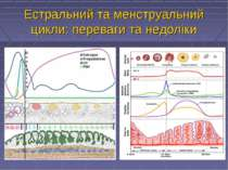 Естральний та менструальний цикли: переваги та недоліки