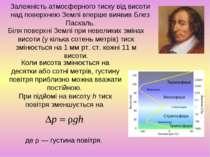 Залежність атмосферного тиску від висоти над поверхнею Землі вперше виявив Бл...