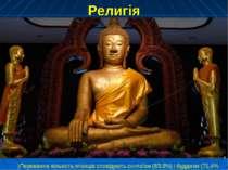 Религія Переважна кількість японців сповідують синтоїзм (83,9%) і буддизм (71...