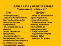 """Добро і зло у повісті Григора Тютюнника «Климко"""" Зло Добро - війна,розруха; -..."""