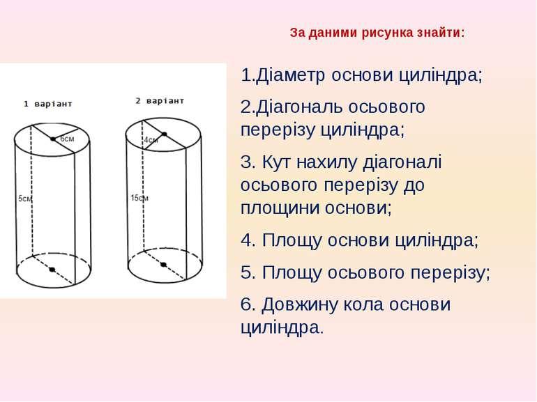 За даними рисунка знайти: 1.Діаметр основи циліндра; 2.Діагональ осьового пер...