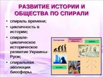 РАЗВИТИЕ ИСТОРИИ И ОБЩЕСТВА ПО СПИРАЛИ спираль времени; цикличность в истории...