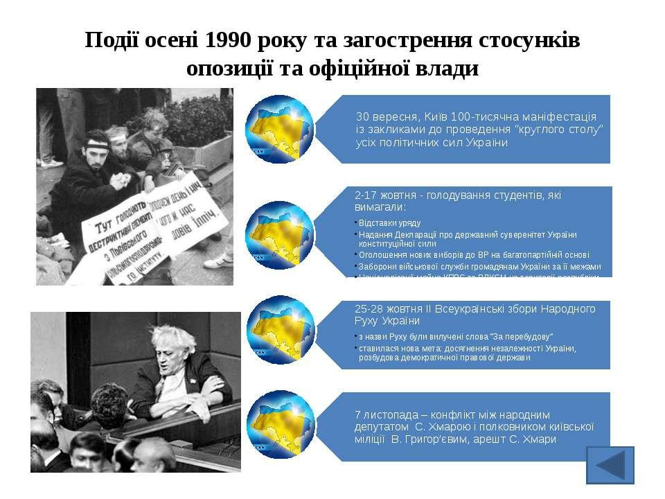 """Загальносоюзний референдум 17 березня 1991 року Питання референдуму: """"Чи вваж..."""