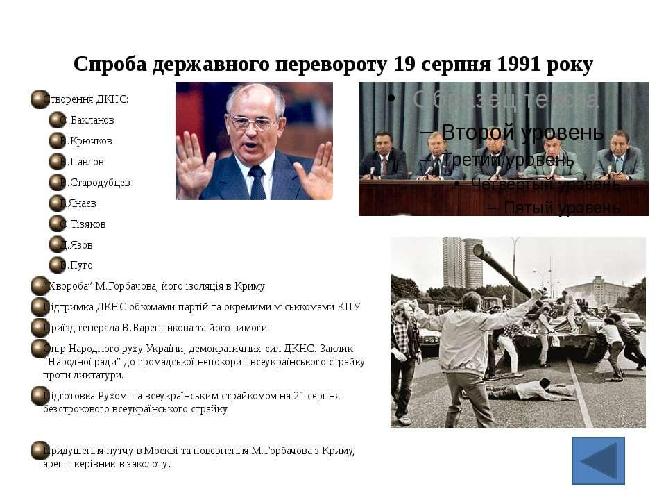 Проголошення незалежності України Прийняття Верховною Радою Акту проголошення...
