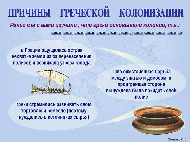 Ранее мы с вами изучили , что греки основывали колонии, т.к.: Теменко О.В.