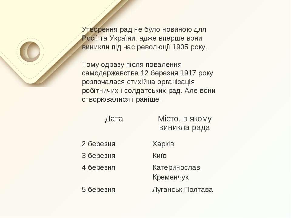 Утворення рад не було новиною для Росії та України, адже вперше вони виникли ...