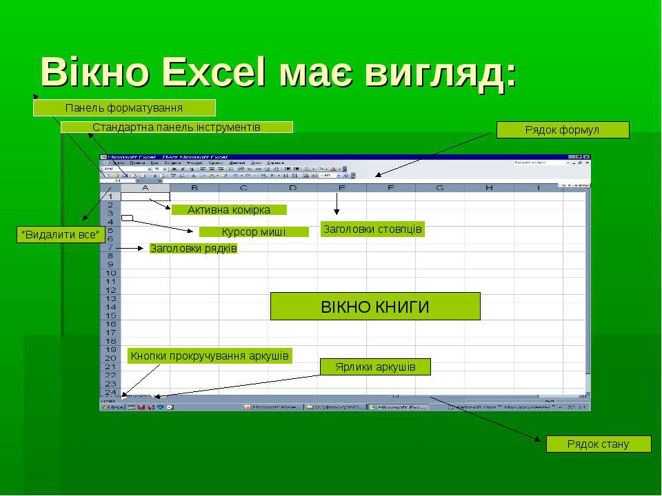 Вікно Excel має вигляд: Панель форматування Стандартна панель інструментів Ак...