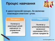 Процес навчання Є двосторонній процес, бо включає взаємодію вчителя і учня. w...