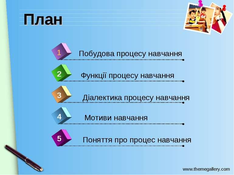 План 4 Побудова процесу навчання 1 2 3 5 Функції процесу навчання Діалектика ...