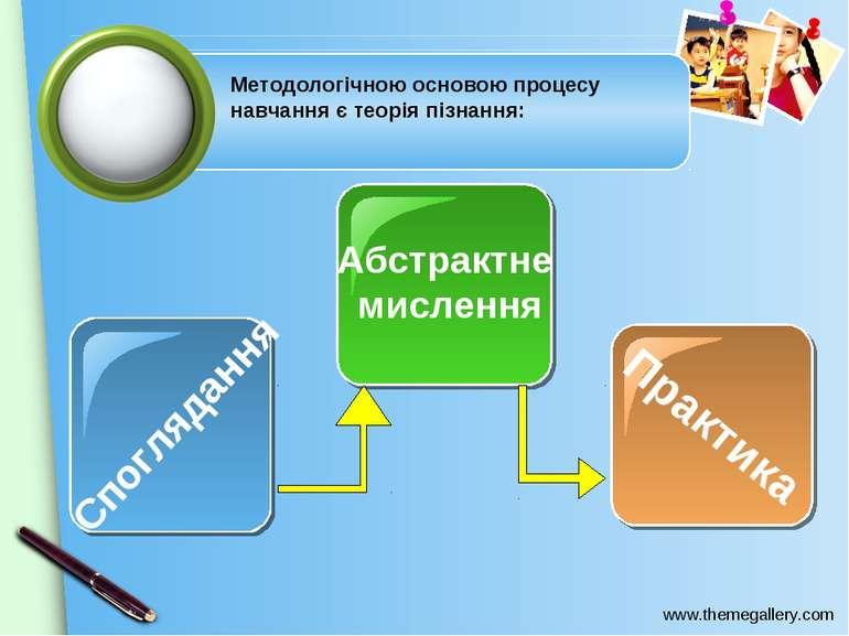 Споглядання Практика www.themegallery.com