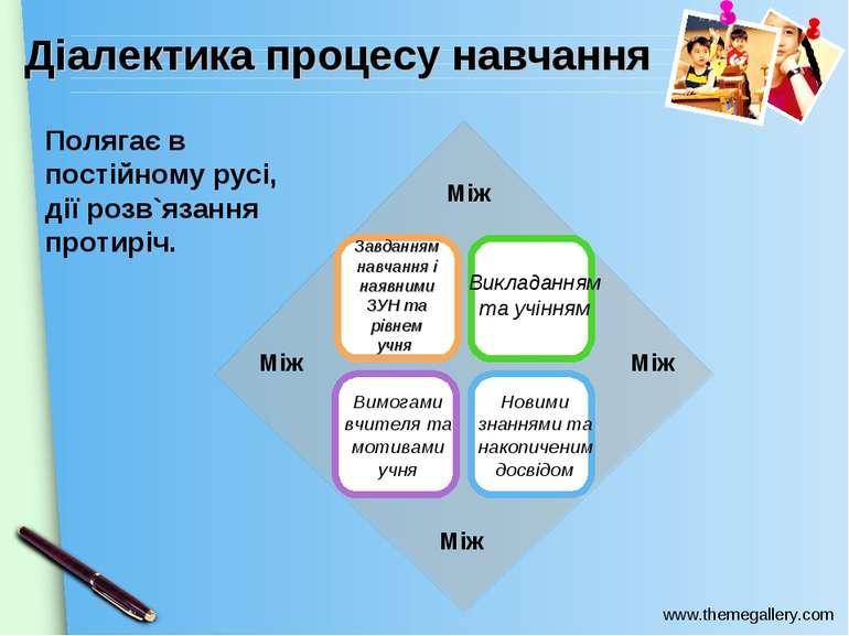 Діалектика процесу навчання Завданням навчання і наявними ЗУН та рівнем учня ...