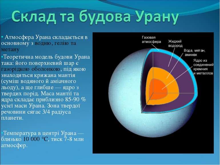 Атмосфера Урана складається в основному з водню, гелію та метану Теоретична м...