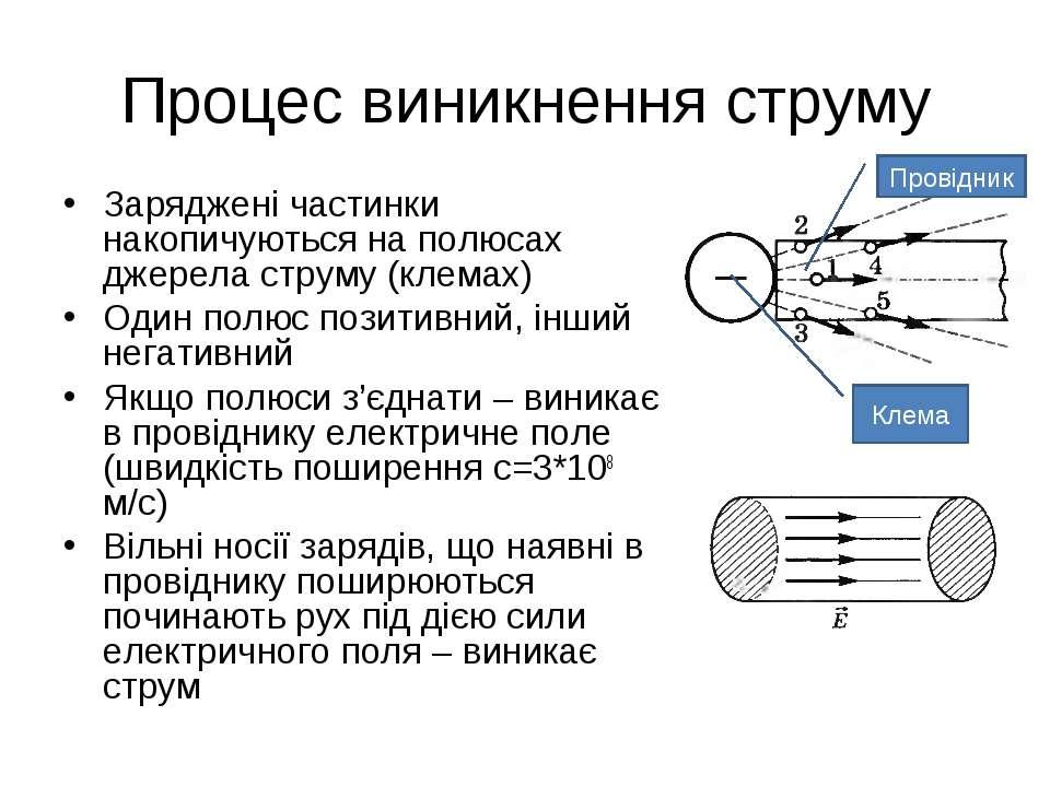 Процес виникнення струму Заряджені частинки накопичуються на полюсах джерела ...