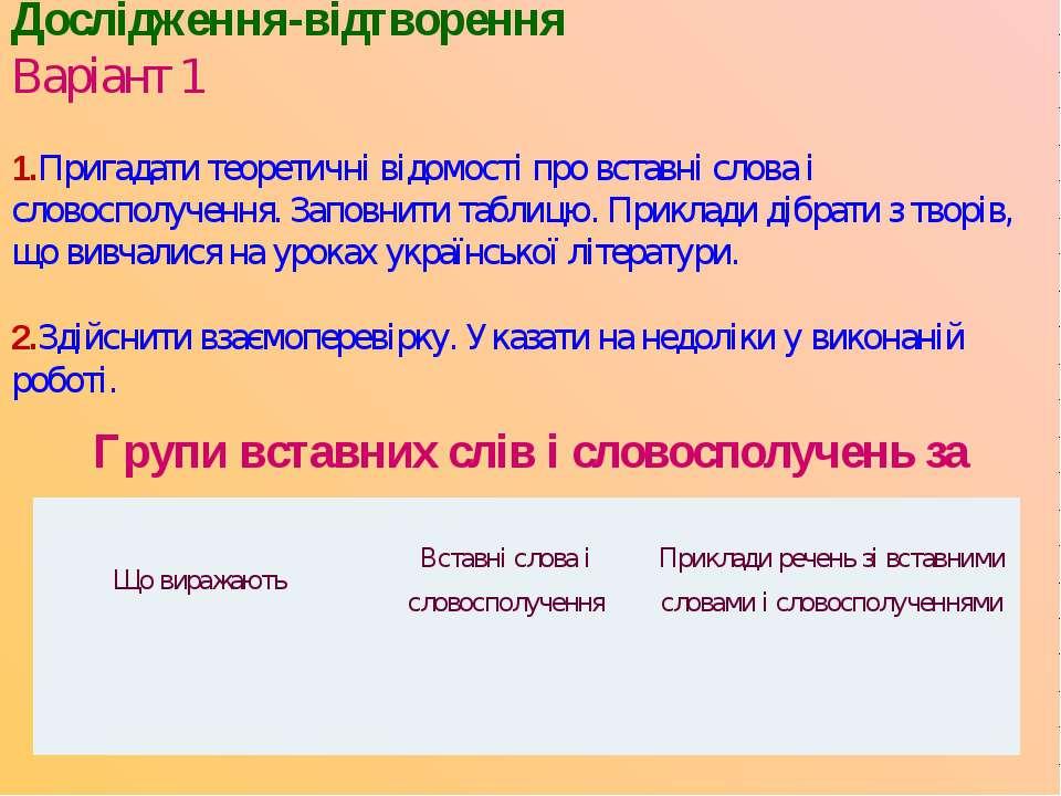 Дослідження-відтворення Варіант 1 1.Пригадати теоретичні відомості про вставн...