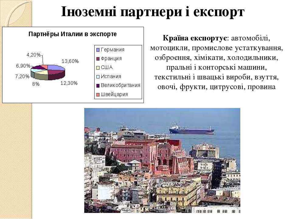 Іноземні партнери і експорт Країна експортує: автомобілі, мотоцикли, промисло...