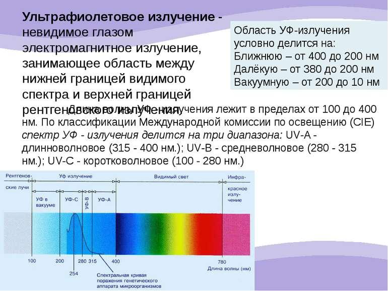 Ультрафиолетовое излучение - невидимое глазом электромагнитное излучение, зан...