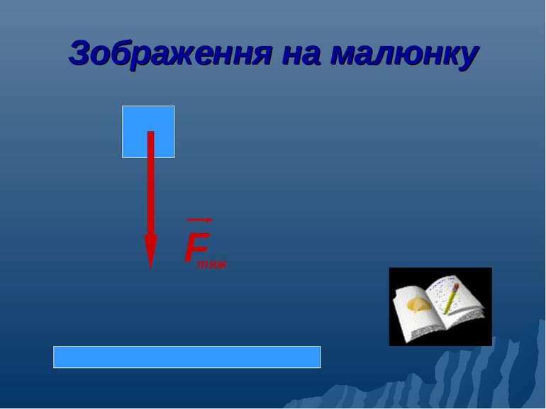 Зображення на малюнку F