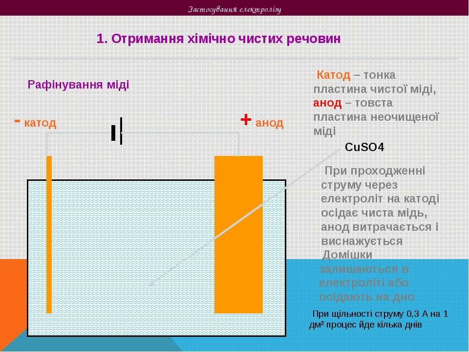 Застосування електролізу 1. Отримання хімічно чистих речовин Рафінування міді...