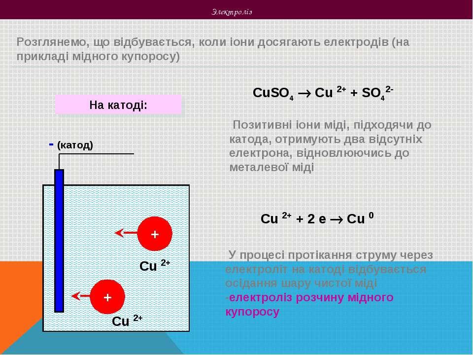 Электроліз Розглянемо, що відбувається, коли іони досягають електродів (на пр...