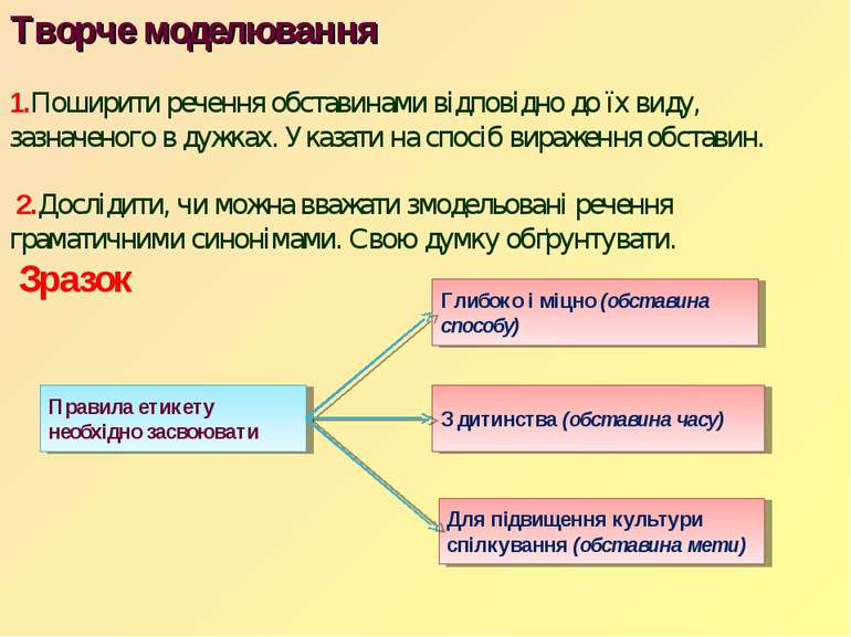 Творче моделювання 1.Поширити речення обставинами відповідно до їх виду, зазн...