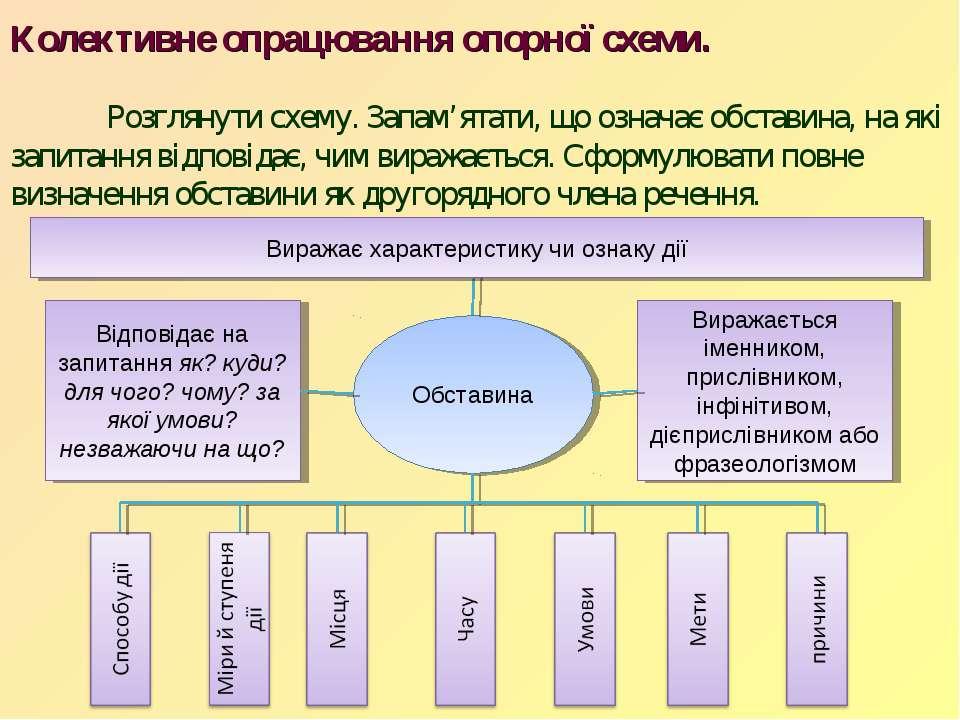 Колективне опрацювання опорної схеми. Розглянути схему. Запам'ятати, що означ...