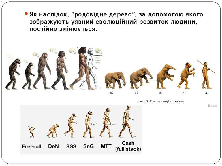 """Як наслідок, """"родовідне дерево"""", за допомогою якого зображують уявний еволюці..."""