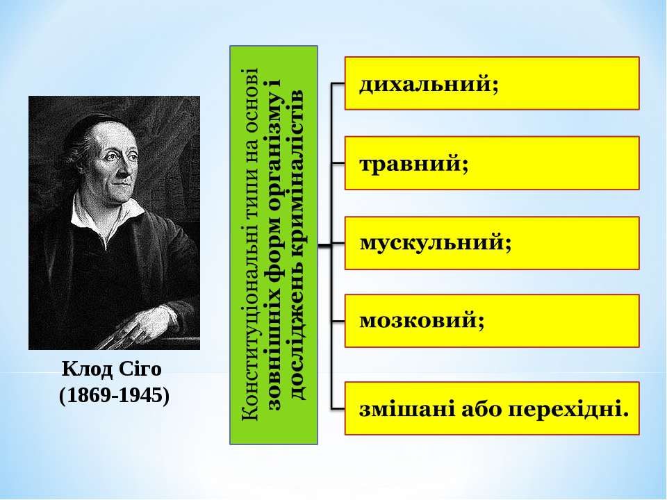Клод Сіго (1869-1945)