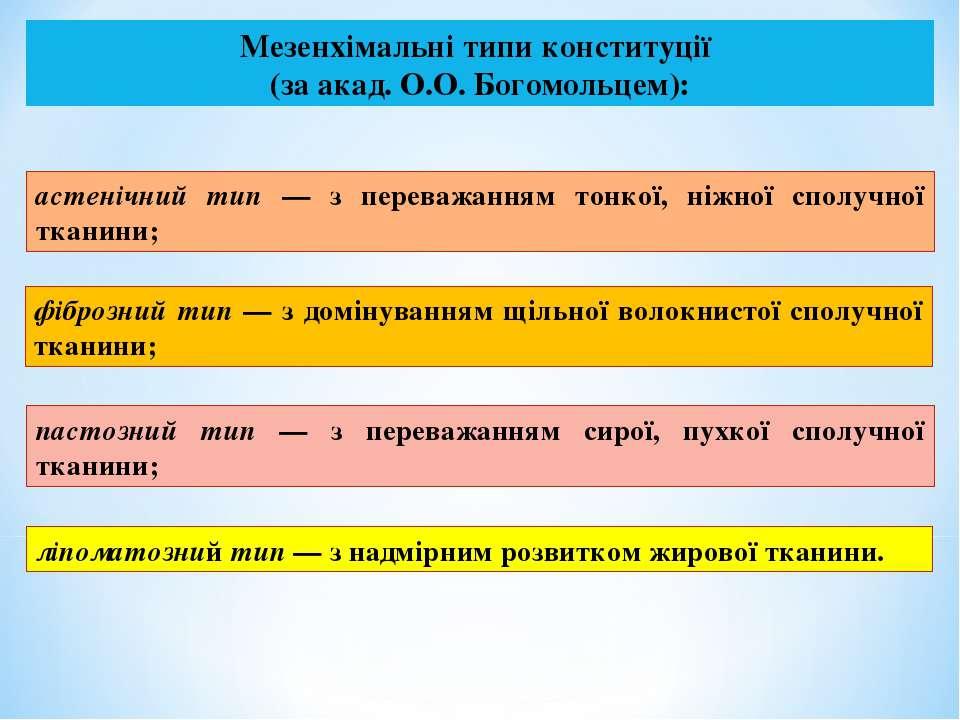 Мезенхімальні типи конституції (за акад. О.О. Богомольцем): астенічний тип — ...