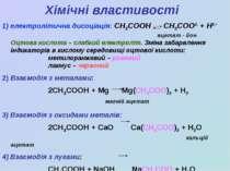 Хімічні властивості 1) електролітична дисоціація: CH3COOH CH3COO1- + H1+ ацет...