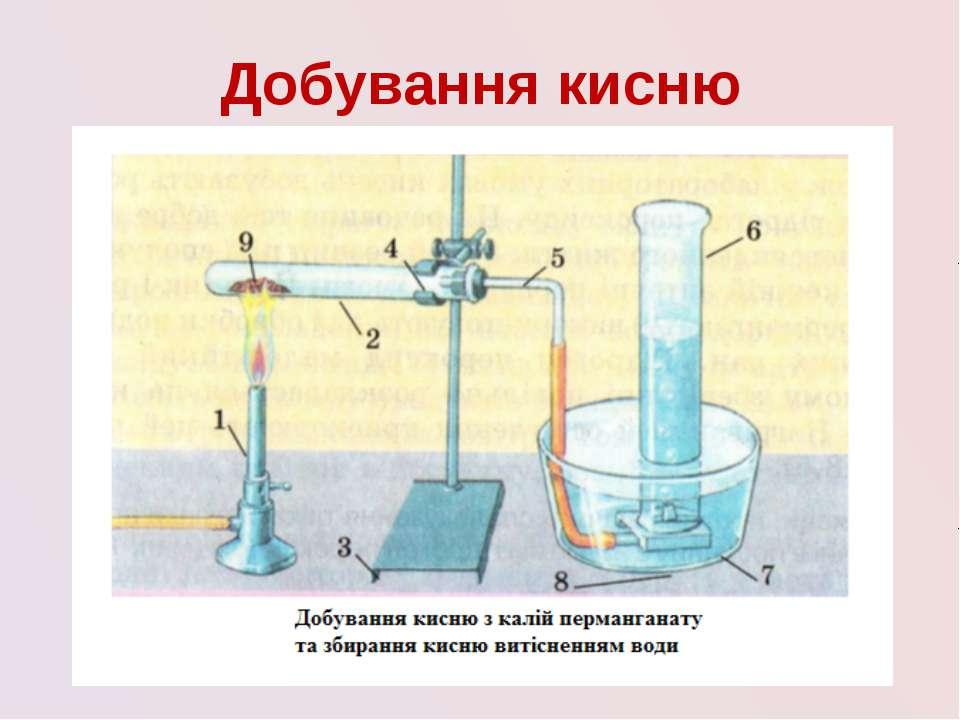 Добування кисню