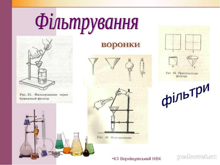 КЗ Верхівцевський НВК