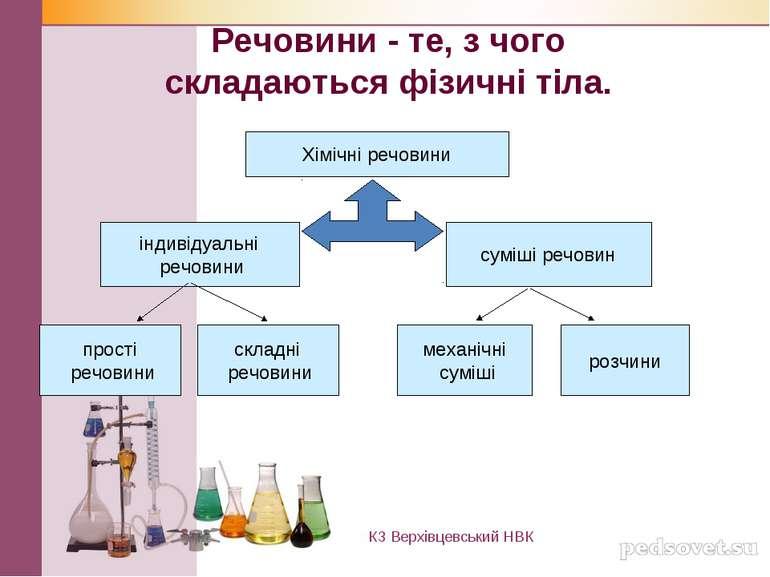 Речовини - те, з чого складаються фізичні тіла. Хімічні речовини прості речов...