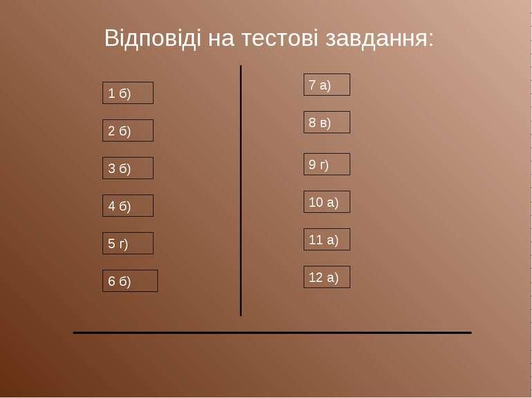 Відповіді на тестові завдання: 1 б) 2 б) 3 б) 4 б) 5 г) 6 б) 7 а) 8 в) 9 г) 1...