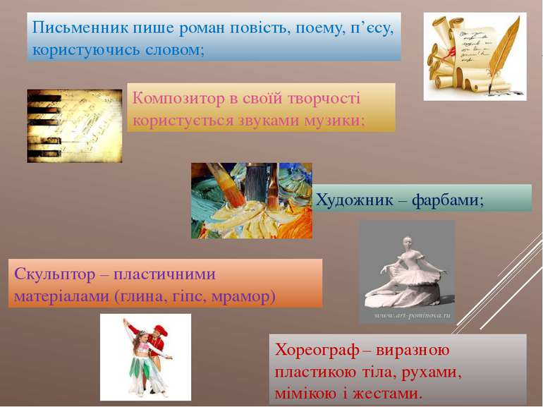 Хореограф – виразною пластикою тіла, рухами, мімікою і жестами. Письменник пи...