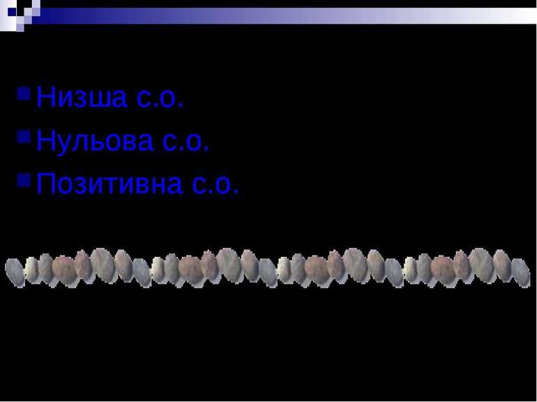 Низша с.о.= 8 – № групи Нульова с.о.в простих речовинах. Позитивна с.о.= номе...