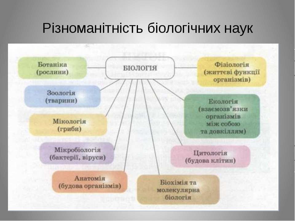 Різноманітність біологічних наук