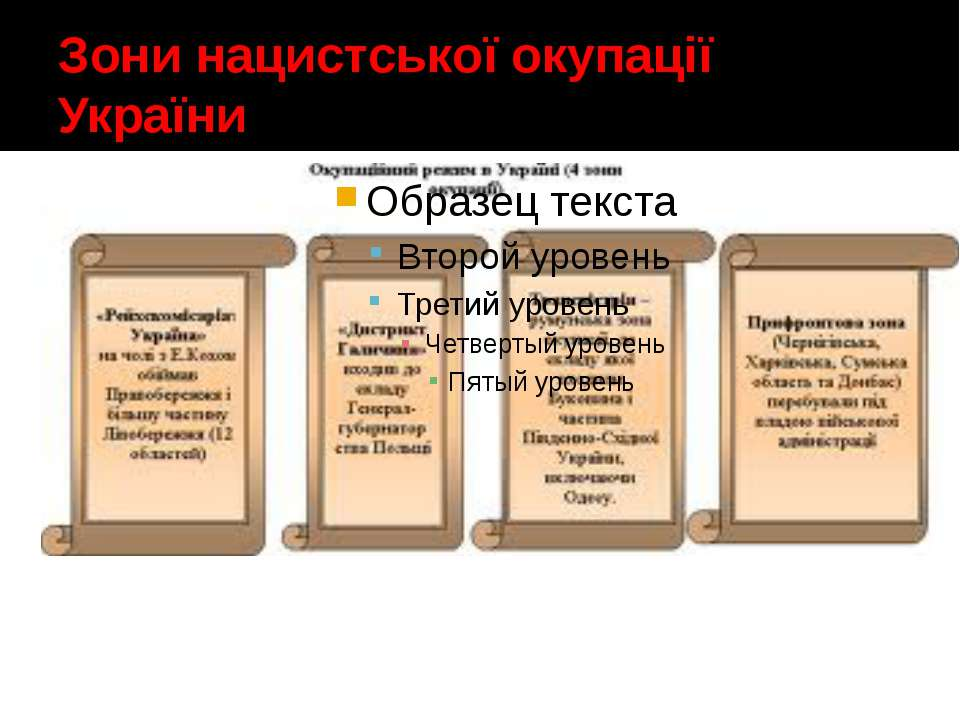Зони нацистської окупації України