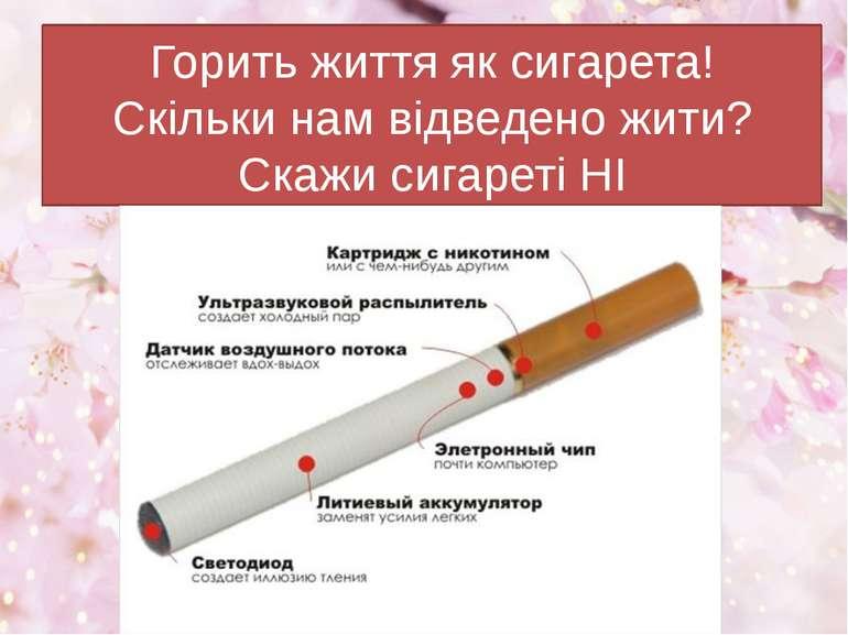Горить життя як сигарета! Скільки нам відведено жити? Скажи сигареті НІ