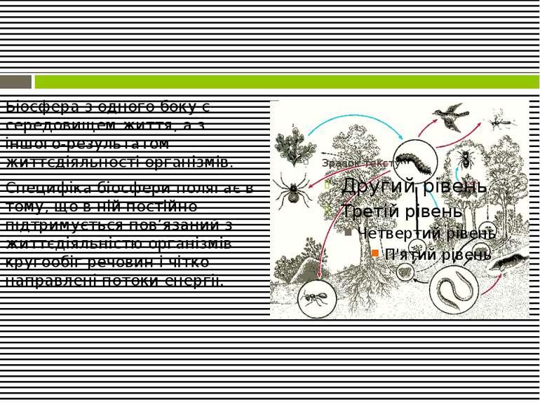 Біосфера з одного боку є середовищем життя, а з іншого-результатом життєдіяль...
