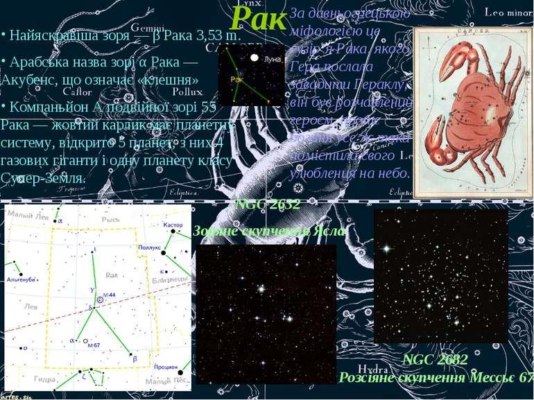 Рак Найяскравіша зоря — β Рака 3,53 m. Арабська назва зорі α Рака — Акубенс, ...