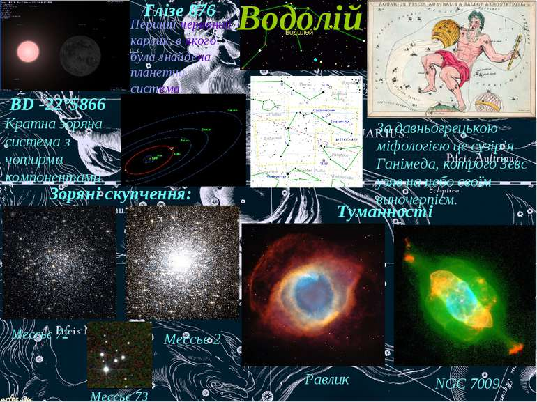 Водолій Зоряні скупчення: Мессьє 2 Мессьє 72 Мессьє 73 Туманності Равлик NGC ...