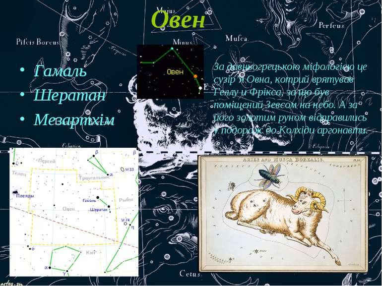 Гамаль Шератан Мезартхім Овен За давньогрецькою міфологією це сузір'я Овна, к...