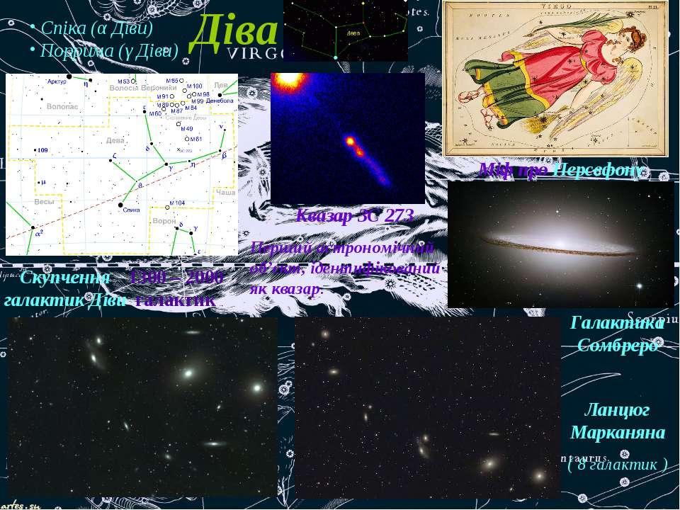Діва Спіка (α Діви) Поррима (γ Діви) Скупчення галактик Діви 1300 – 2000 гала...