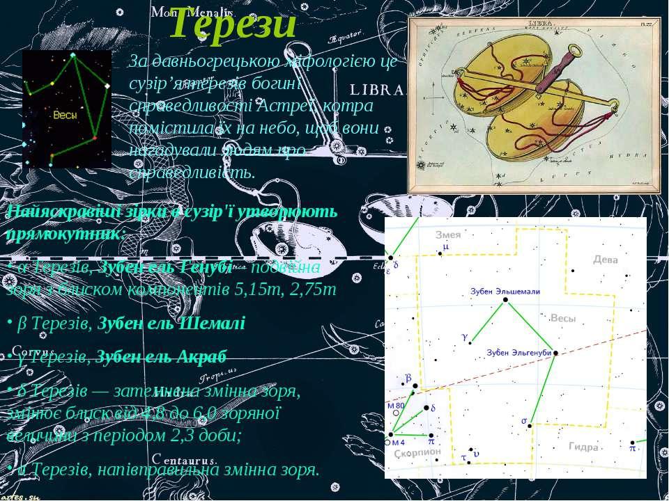 Терези Найяскравіші зірки в сузір'ї утворюють прямокутник: α Терезів, Зубен е...