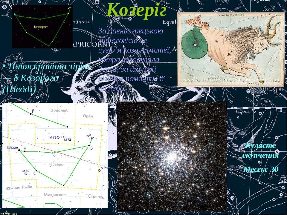 Козеріг Найяскравіша зірка — δ Козорога (Шедді) Кулясте скупчення Мессьє 30 З...