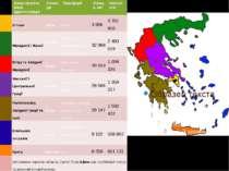 Децентралізована адміністрація Столиця Периферії Площа,км² Населення Аттики А...