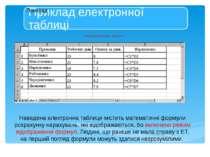 (режим відображення – формули) Наведена електронна таблиця містить математичн...